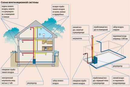 Встроенные системы пылеудаления вентиляции