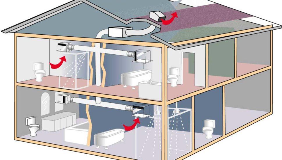 О разновидностях и особенностях систем вентиляции